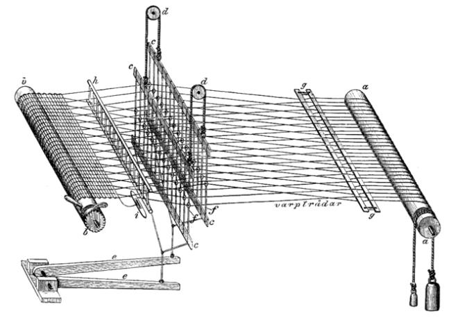 Der Flachwebstuhl